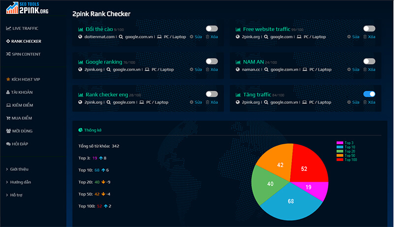 2pink Live Traffic Rank Checker